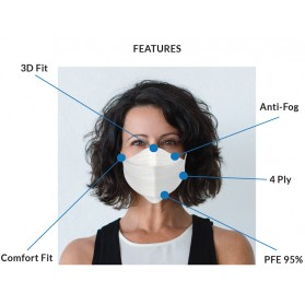 N95 Respirator Mask- 10/box